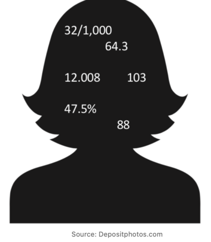 Silhouette of a person's head with random numbers scattered within it.